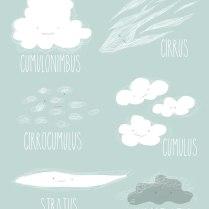 Cloud Things