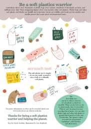Soft Plastics Icons